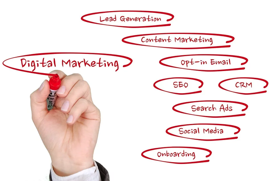 Digital marketing elements